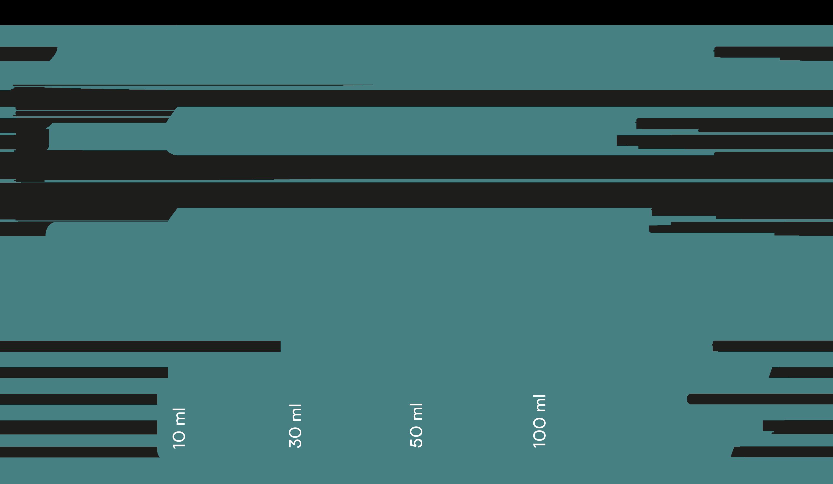 Dosierungsempfehlung für Ätherische Öle
